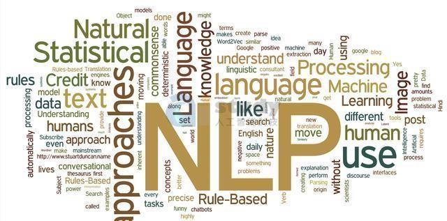 情感分析应用方向---自然语言处理