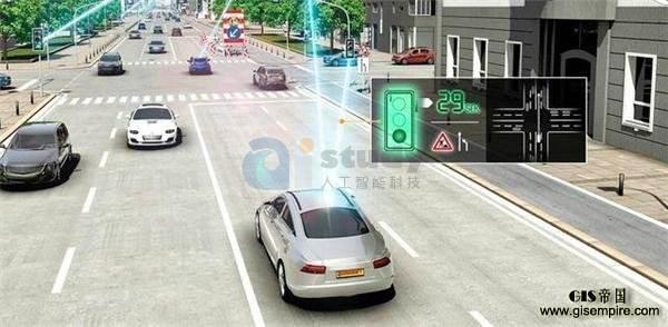无人驾驶技术已经可以解决停车问题
