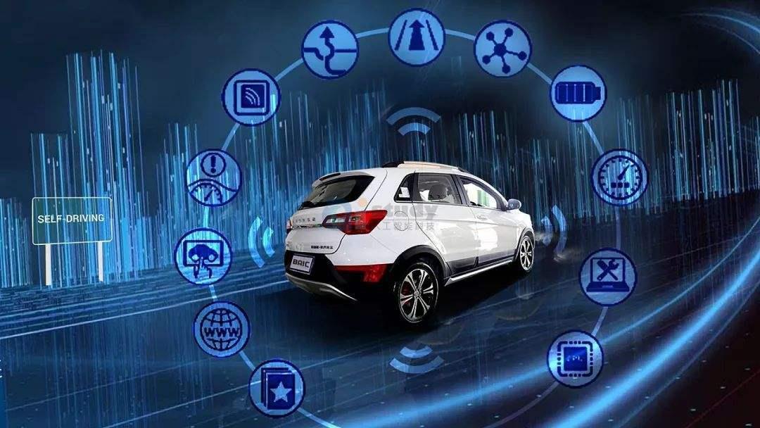 无人驾驶技术即将来临,你期待吗?