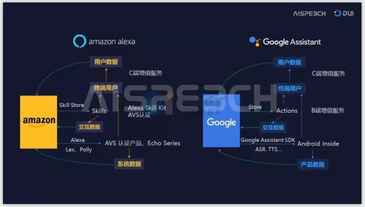 关于人工智能未来企业排行榜