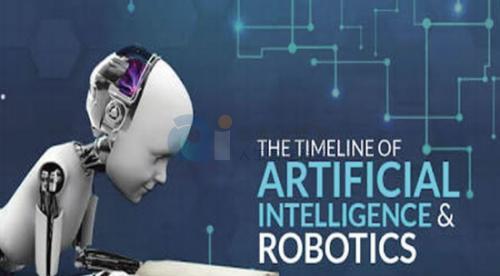 任何规范人工智能技术的国家都可能扼杀其增长