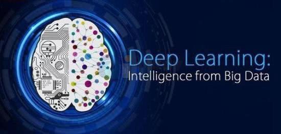 深度学习已经成熟到可能让人工智能自己观看电视新闻