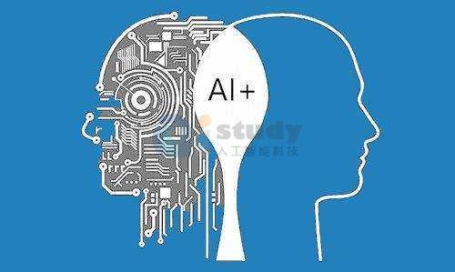 人工智能的发展和落地源于人类需求的内在驱动